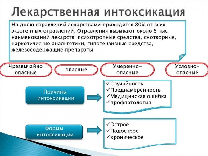 Тенорик - описание адреноблокатора с мочегонным действием