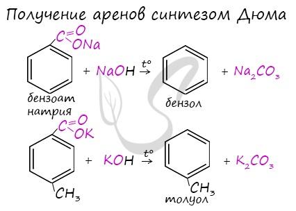 Получение карбоновых кислот | химия онлайн