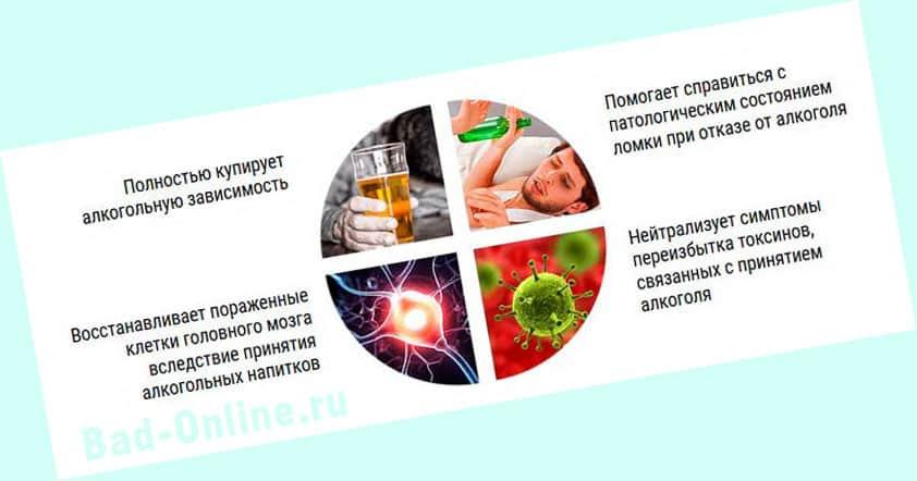 Препарат алкозерокс — обман людей, отрицательные отзывы
