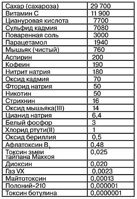Таблица содержания железа в продуктах питания