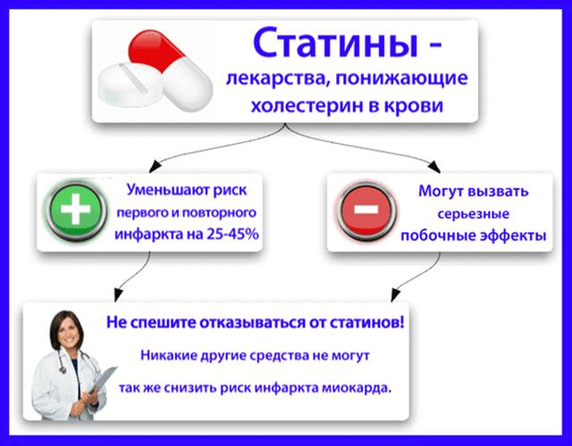 Препарат гидрохлортиазид: инструкция по применению