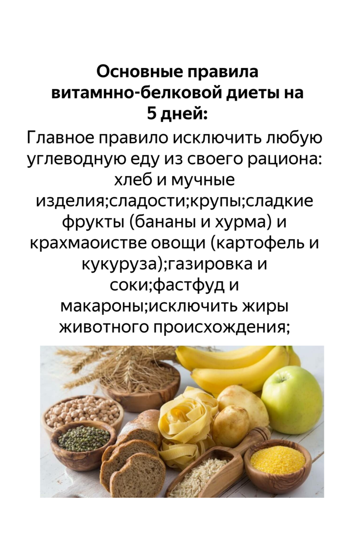 Белково-витаминная диета для похудения: меню на неделю, результаты и отзывы