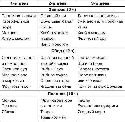 Диета номер 15 или общий стол при различных заболеваниях
