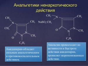 Антипирин - инструкция по применению, отзывы, противопоказания