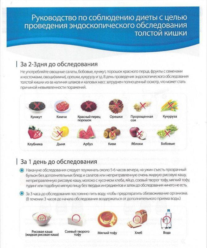 Диета перед колоноскопией кишечника: меню на 3 дня