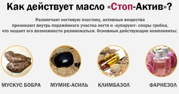 Инструкция по применению батрафен в форме мази или лака