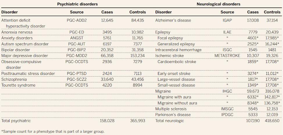 Психические расстройства в гастроэнтерологии