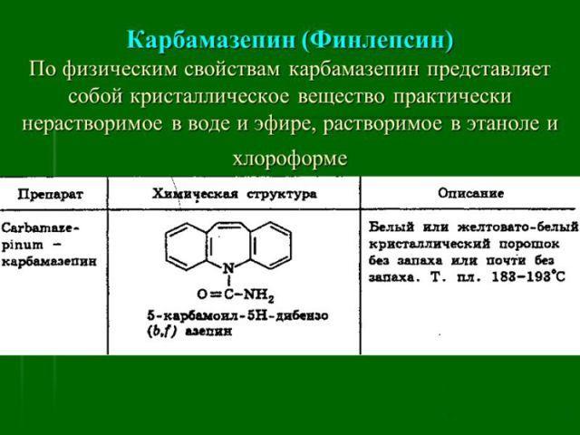 Финлепсин ретард