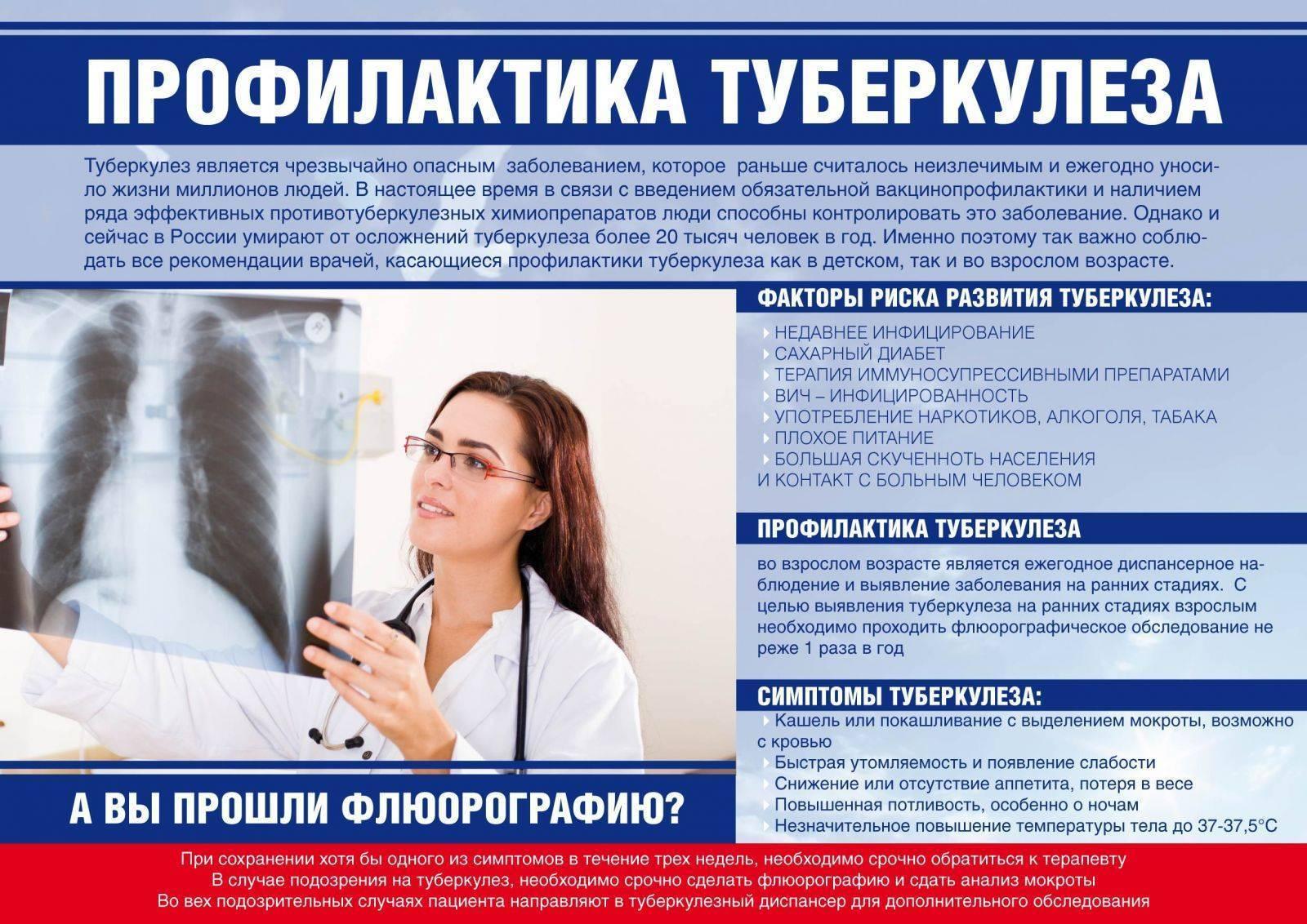 Допуск к работе после туберкулеза