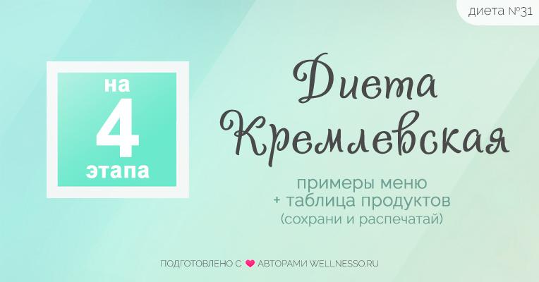 Кремлевская диета – отзывы и результаты