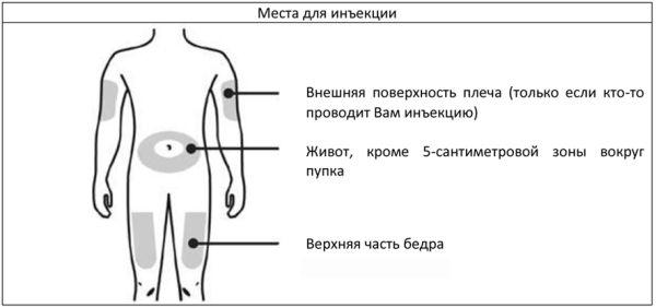 Уколы от остеопороза пролиа