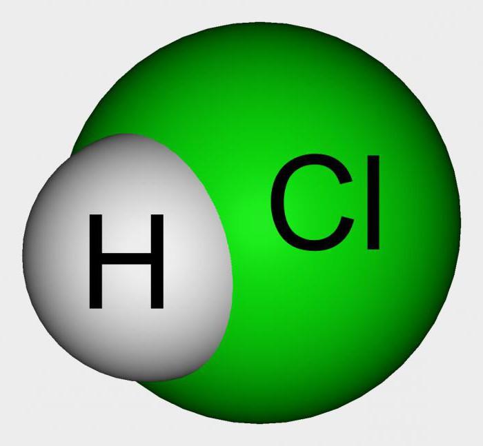 Соляная кислота - hydrochloric acid