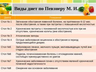 Диета №14 (стол №14): питание при фосфатурии