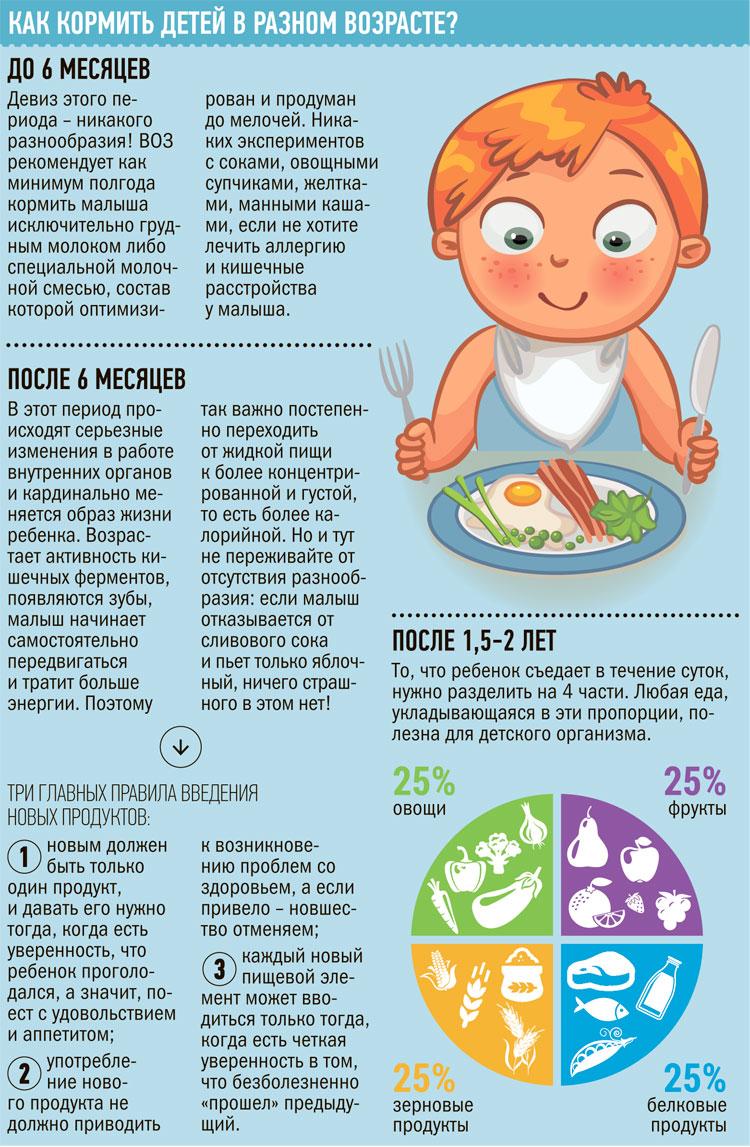 Питание ребенка в возрасте от 1,5 до 3 лет